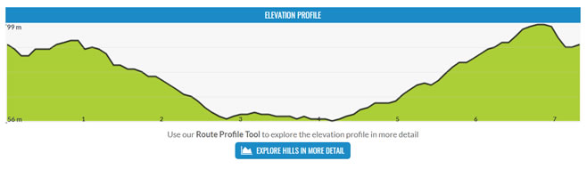 Elevation Profile on View Route page